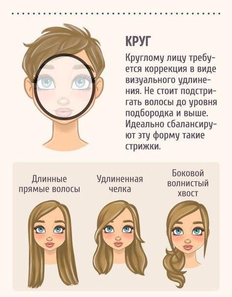 idealnaya-prichyoska-dlya-vashej-formy-litsa-vybirajte-2